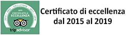 Toto's Pub - Certificato di eccellenza TripAdvisor